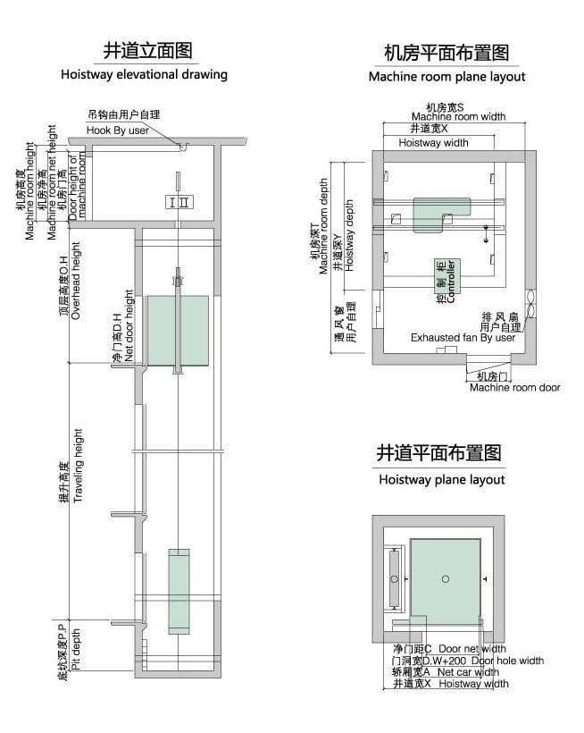 Cargo Elevator Specifications
